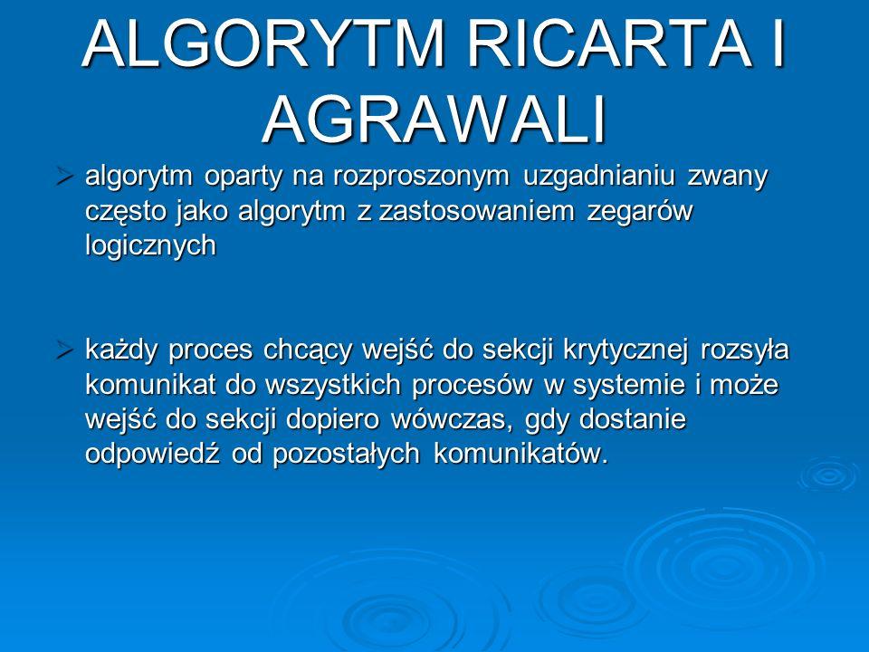 ALGORYTM RICARTA I AGRAWALI algorytm oparty na rozproszonym uzgadnianiu zwany często jako algorytm z zastosowaniem zegarów logicznych algorytm oparty