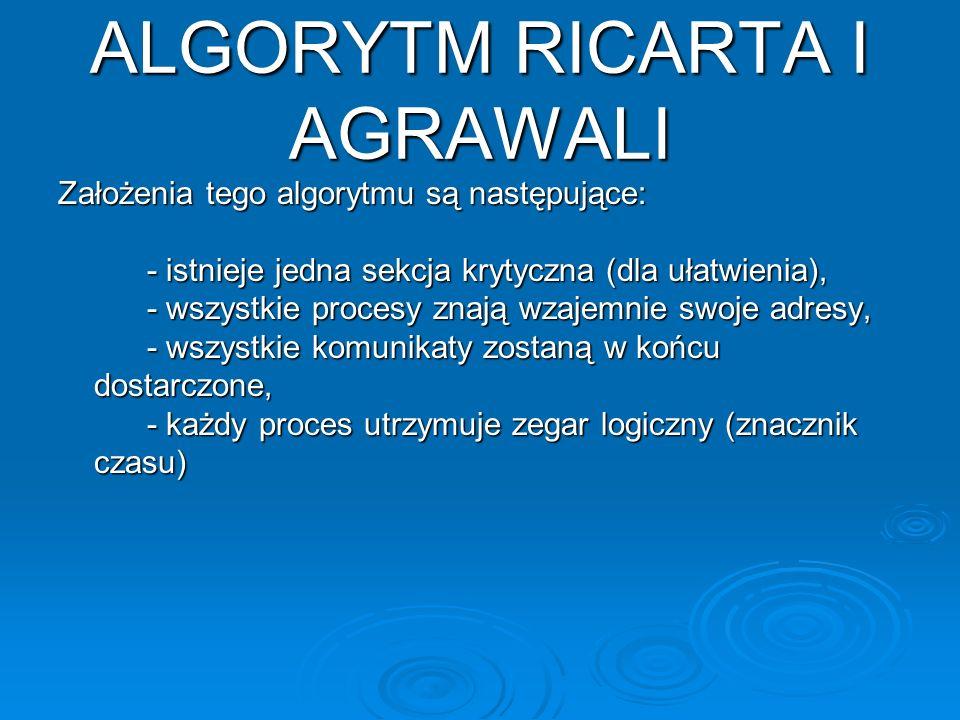 ALGORYTM RICARTA I AGRAWALI Założenia tego algorytmu są następujące: - istnieje jedna sekcja krytyczna (dla ułatwienia), - wszystkie procesy znają wza