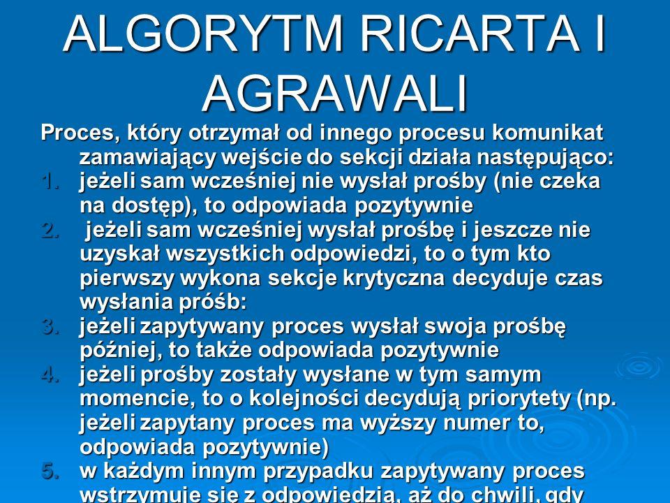 ALGORYTM RICARTA I AGRAWALI Proces, który otrzymał od innego procesu komunikat zamawiający wejście do sekcji działa następująco: 1.jeżeli sam wcześnie
