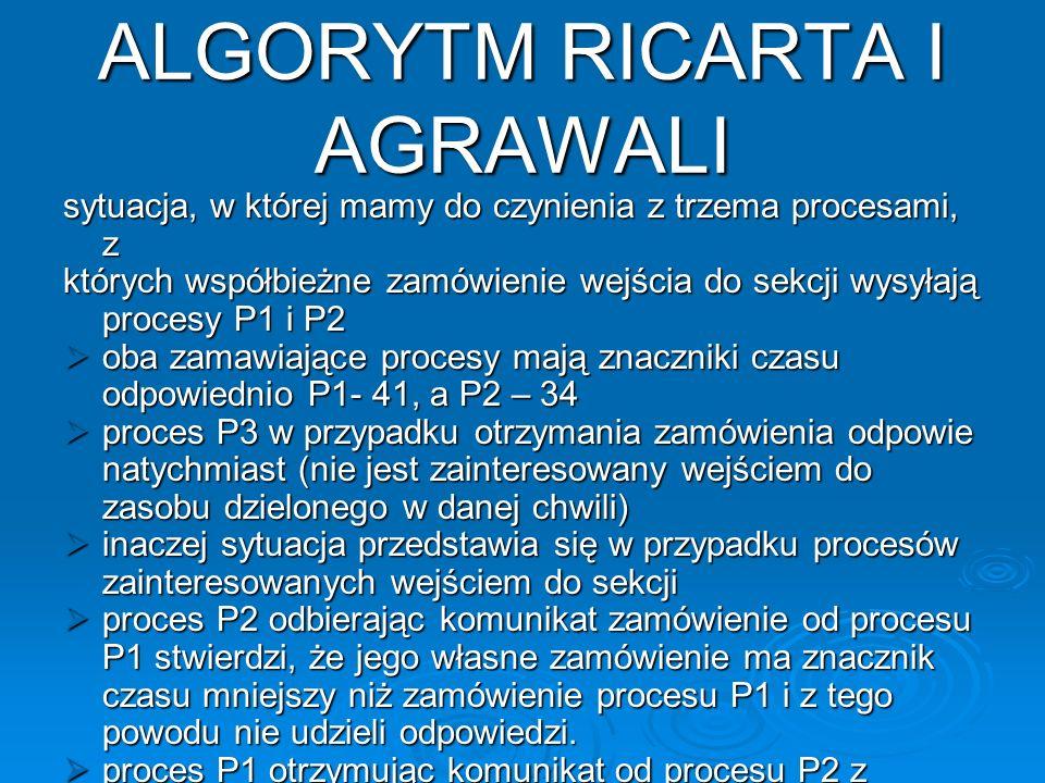ALGORYTM RICARTA I AGRAWALI sytuacja, w której mamy do czynienia z trzema procesami, z których współbieżne zamówienie wejścia do sekcji wysyłają proce