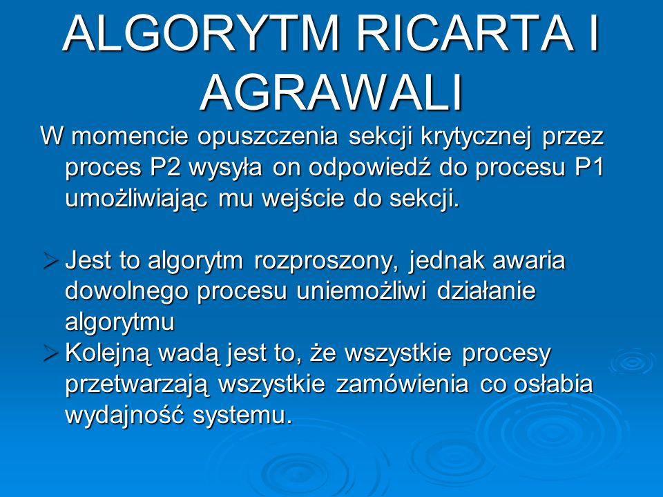 ALGORYTM RICARTA I AGRAWALI W momencie opuszczenia sekcji krytycznej przez proces P2 wysyła on odpowiedź do procesu P1 umożliwiając mu wejście do sekc