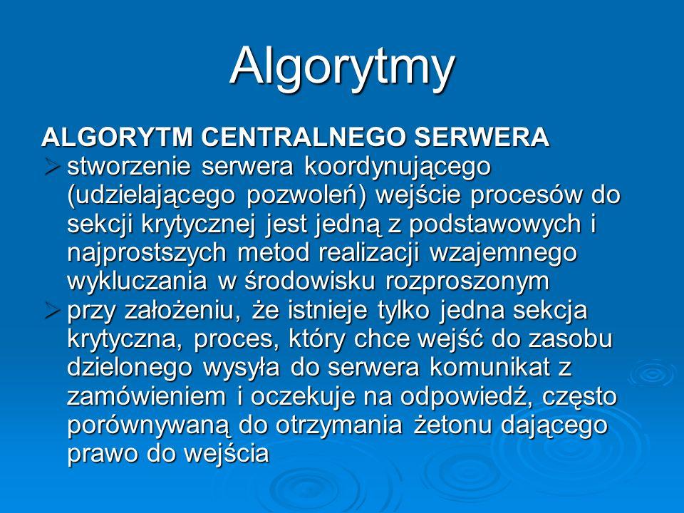Algorytmy ALGORYTM CENTRALNEGO SERWERA stworzenie serwera koordynującego (udzielającego pozwoleń) wejście procesów do sekcji krytycznej jest jedną z p