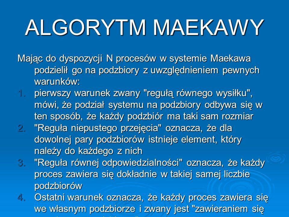 ALGORYTM MAEKAWY Mając do dyspozycji N procesów w systemie Maekawa podzielił go na podzbiory z uwzględnieniem pewnych warunków: 1.pierwszy warunek zwa
