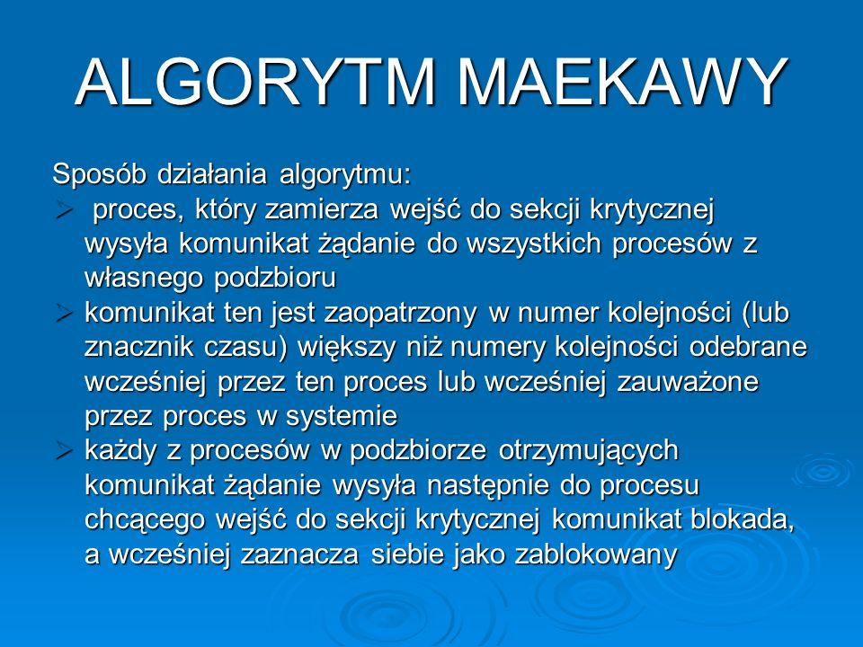 ALGORYTM MAEKAWY Sposób działania algorytmu: proces, który zamierza wejść do sekcji krytycznej wysyła komunikat żądanie do wszystkich procesów z własn