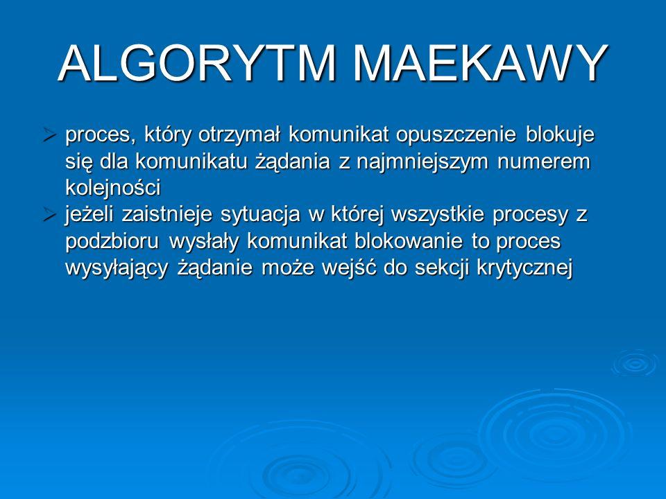 ALGORYTM MAEKAWY proces, który otrzymał komunikat opuszczenie blokuje się dla komunikatu żądania z najmniejszym numerem kolejności proces, który otrzy
