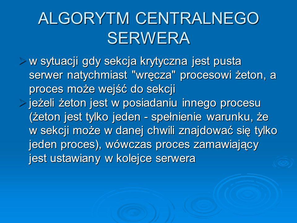 ALGORYTM CENTRALNEGO SERWERA wychodząc z sekcji krytycznej każdy z procesów zwraca żeton serwerowi, wysyłając jednocześnie komunikat o opuszczeniu sekcji wychodząc z sekcji krytycznej każdy z procesów zwraca żeton serwerowi, wysyłając jednocześnie komunikat o opuszczeniu sekcji w przypadku gdy serwer udostępnia wejście do sekcji procesom znajdującym się w kolejce (w danej chwili tylko pierwszemu z nich), wówczas kieruje się priorytetem najstarszego wpisu w przypadku gdy serwer udostępnia wejście do sekcji procesom znajdującym się w kolejce (w danej chwili tylko pierwszemu z nich), wówczas kieruje się priorytetem najstarszego wpisu pozwolenie na wejście uzyskuje proces, który ustawi się w kolejce najwcześniej pozwolenie na wejście uzyskuje proces, który ustawi się w kolejce najwcześniej