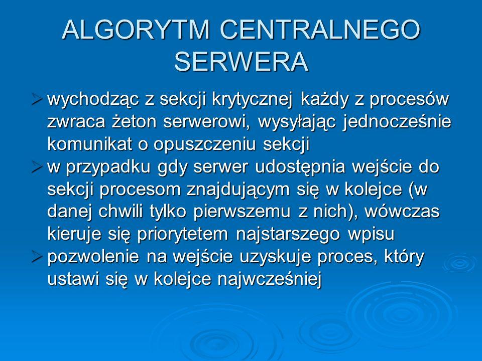 ALGORYTM CENTRALNEGO SERWERA wychodząc z sekcji krytycznej każdy z procesów zwraca żeton serwerowi, wysyłając jednocześnie komunikat o opuszczeniu sek