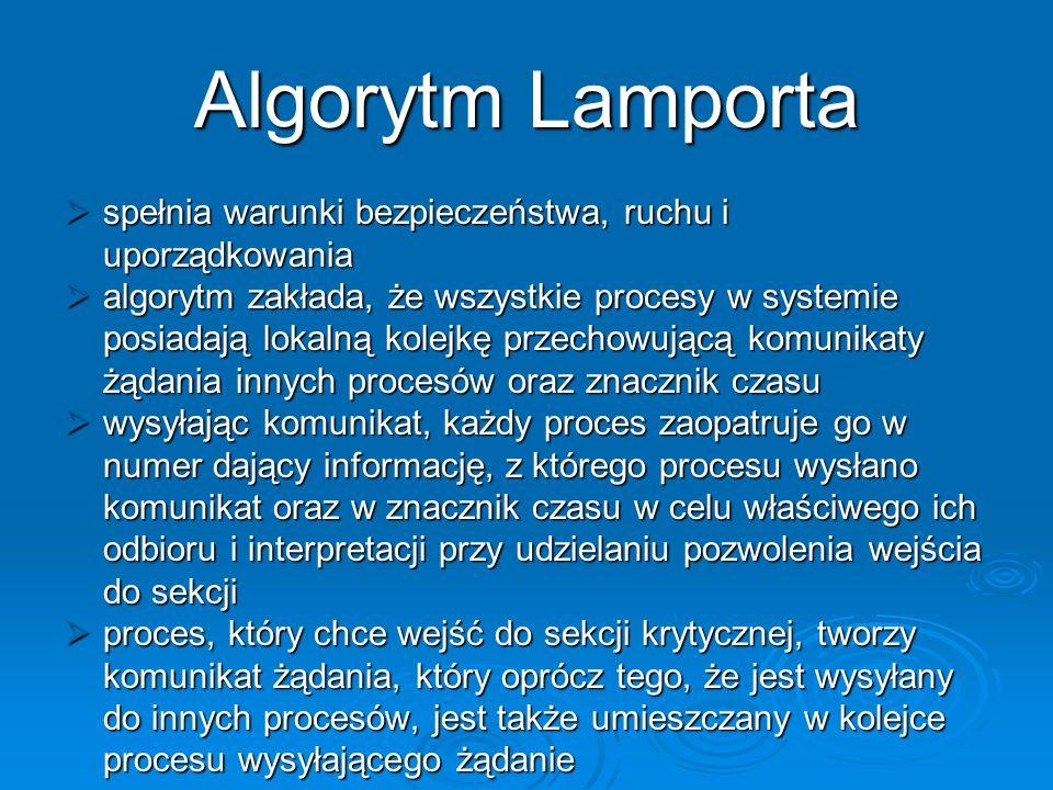 Algorytm Lamporta spełnia warunki bezpieczeństwa, ruchu i uporządkowania spełnia warunki bezpieczeństwa, ruchu i uporządkowania algorytm zakłada, że w