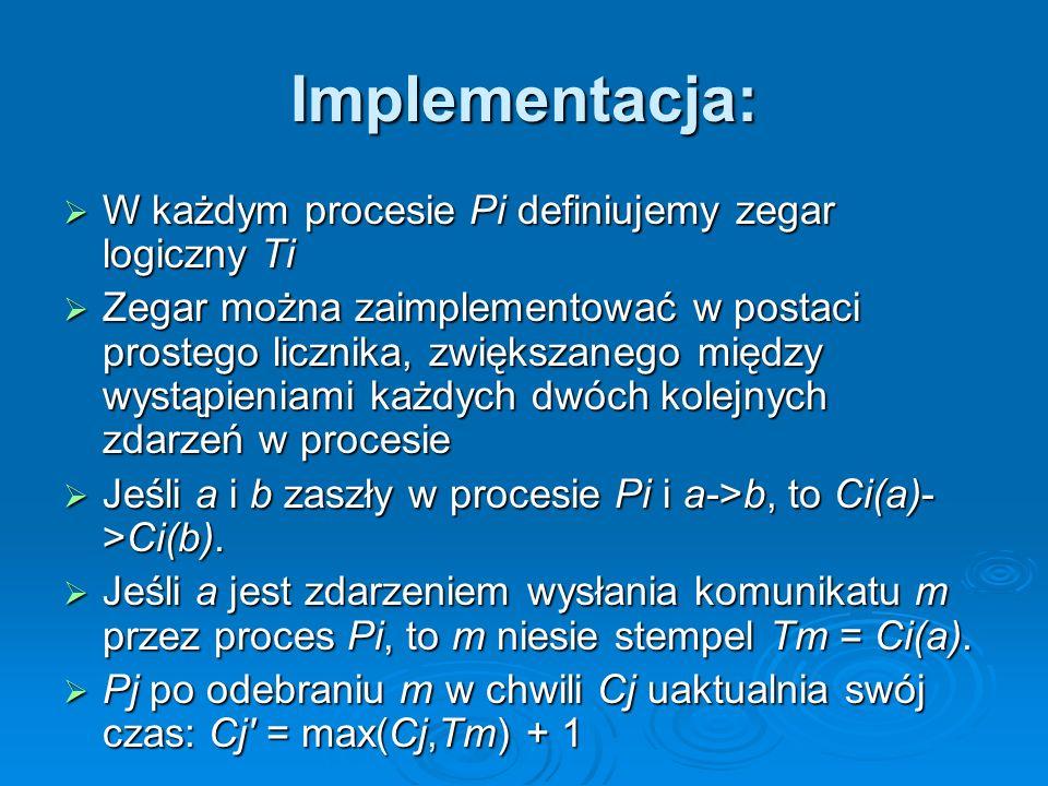 Implementacja: W każdym procesie Pi definiujemy zegar logiczny Ti W każdym procesie Pi definiujemy zegar logiczny Ti Zegar można zaimplementować w postaci prostego licznika, zwiększanego między wystąpieniami każdych dwóch kolejnych zdarzeń w procesie Zegar można zaimplementować w postaci prostego licznika, zwiększanego między wystąpieniami każdych dwóch kolejnych zdarzeń w procesie Jeśli a i b zaszły w procesie Pi i a->b, to Ci(a)- >Ci(b).