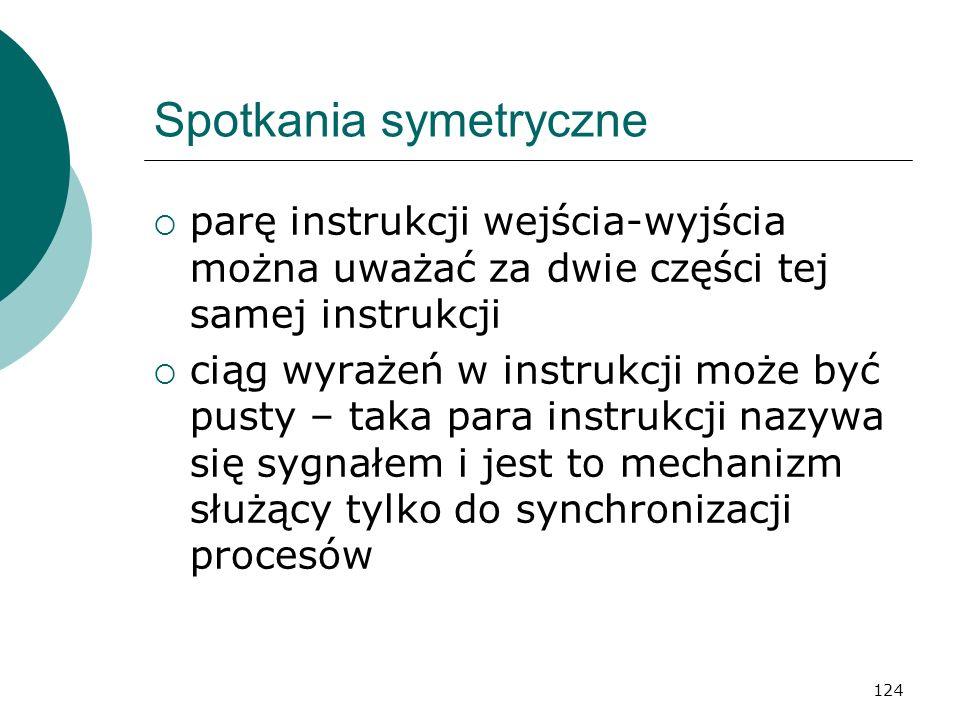 124 Spotkania symetryczne parę instrukcji wejścia-wyjścia można uważać za dwie części tej samej instrukcji ciąg wyrażeń w instrukcji może być pusty –