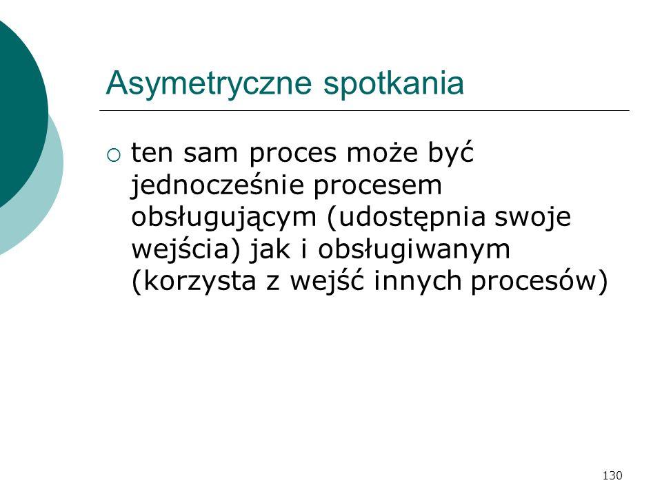 130 Asymetryczne spotkania ten sam proces może być jednocześnie procesem obsługującym (udostępnia swoje wejścia) jak i obsługiwanym (korzysta z wejść