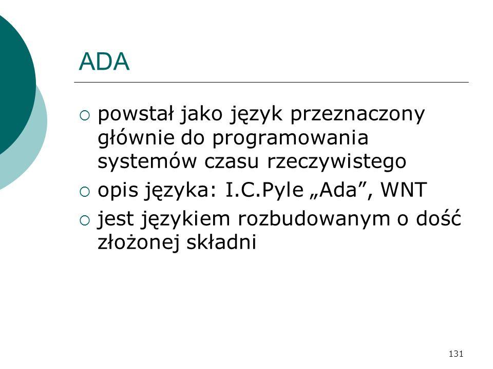 131 ADA powstał jako język przeznaczony głównie do programowania systemów czasu rzeczywistego opis języka: I.C.Pyle Ada, WNT jest językiem rozbudowany