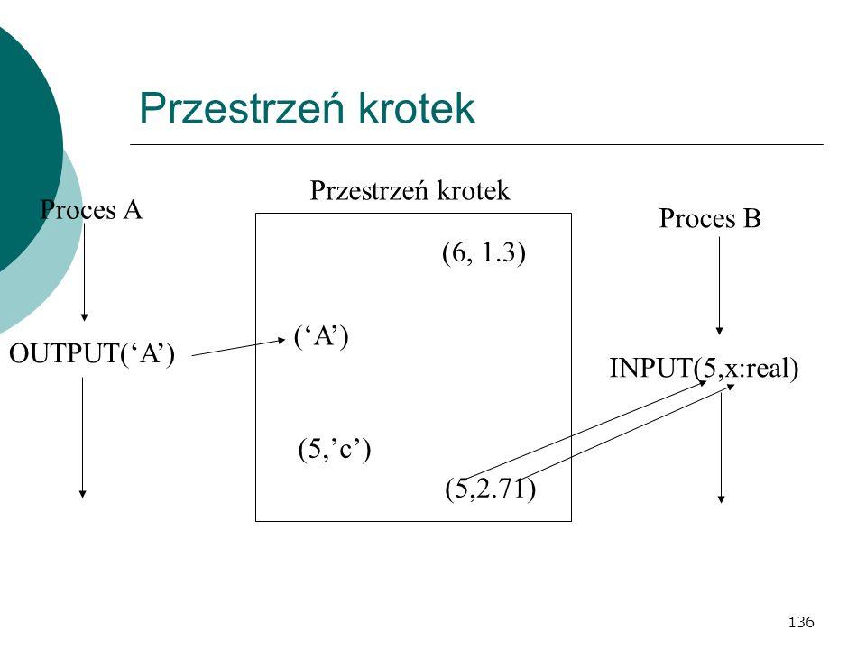 136 Przestrzeń krotek Proces A Proces B OUTPUT(A) INPUT(5,x:real) (6, 1.3) (5,2.71) (5,c) (A) Przestrzeń krotek