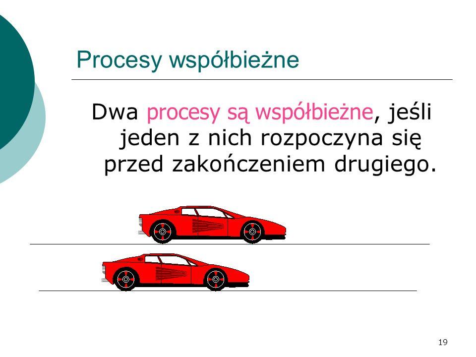 19 Procesy współbieżne Dwa procesy są współbieżne, jeśli jeden z nich rozpoczyna się przed zakończeniem drugiego.