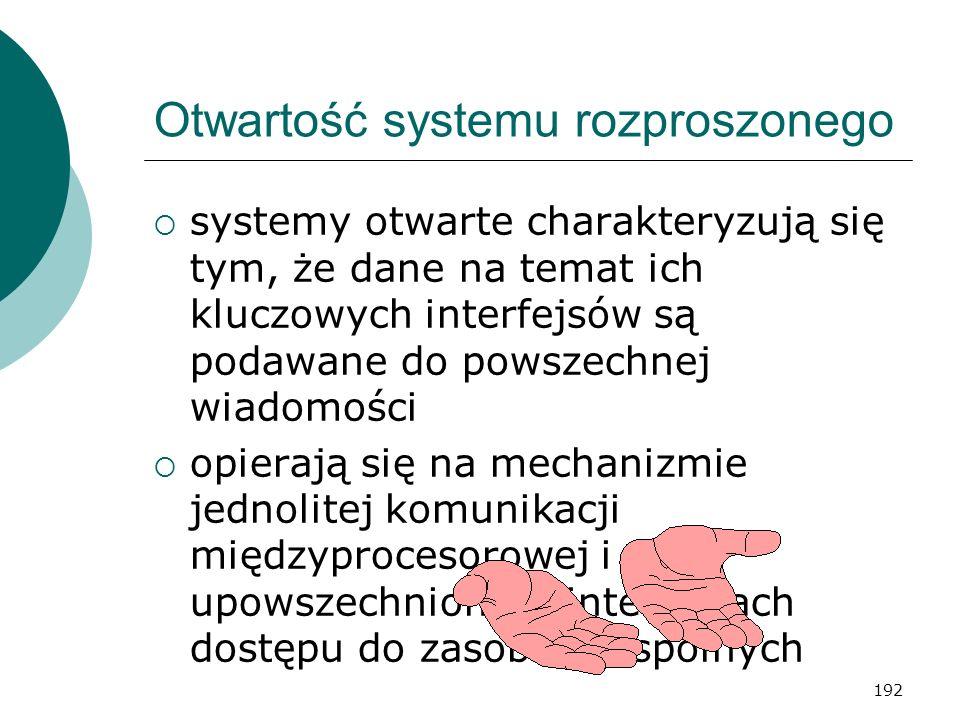 192 Otwartość systemu rozproszonego systemy otwarte charakteryzują się tym, że dane na temat ich kluczowych interfejsów są podawane do powszechnej wia