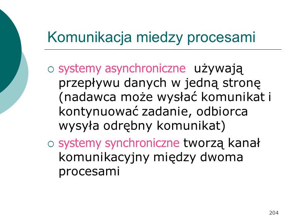 204 Komunikacja miedzy procesami systemy asynchroniczne używają przepływu danych w jedną stronę (nadawca może wysłać komunikat i kontynuować zadanie,