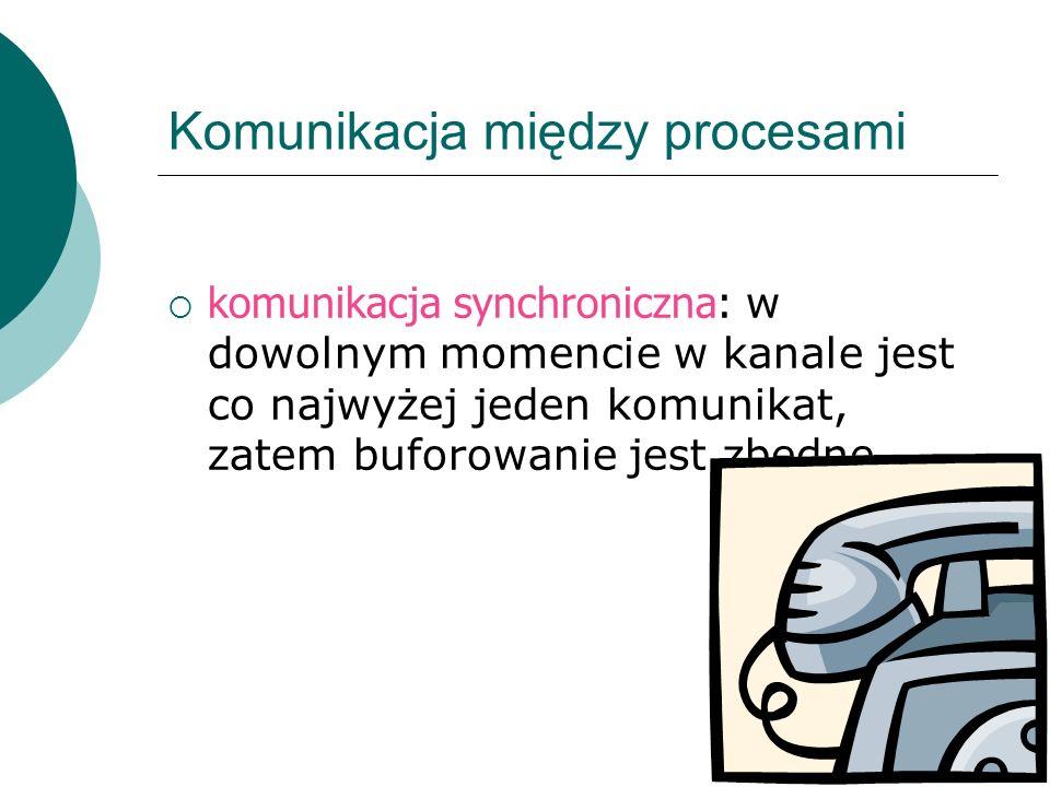 206 Komunikacja między procesami komunikacja synchroniczna: w dowolnym momencie w kanale jest co najwyżej jeden komunikat, zatem buforowanie jest zbęd