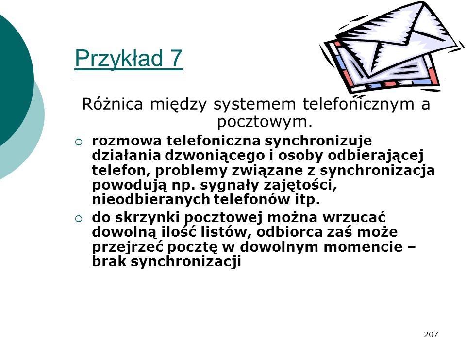207 Przykład 7 Różnica między systemem telefonicznym a pocztowym. rozmowa telefoniczna synchronizuje działania dzwoniącego i osoby odbierającej telefo