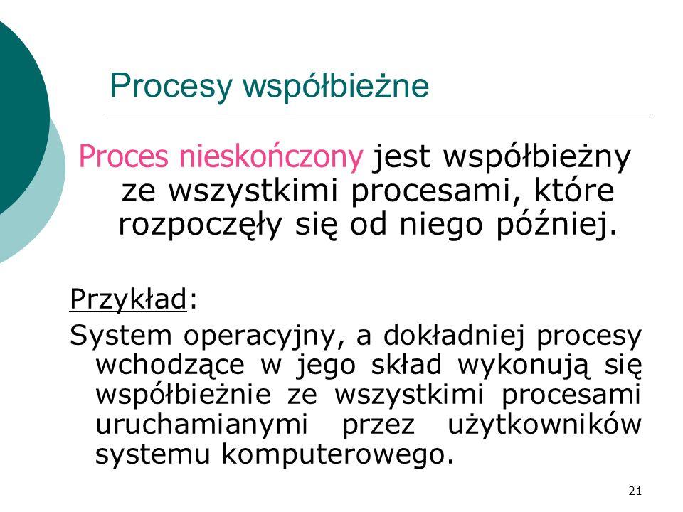 21 Procesy współbieżne Proces nieskończony jest współbieżny ze wszystkimi procesami, które rozpoczęły się od niego później. Przykład: System operacyjn