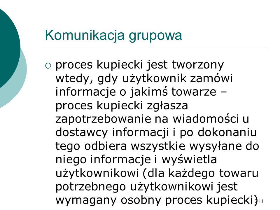 214 Komunikacja grupowa proces kupiecki jest tworzony wtedy, gdy użytkownik zamówi informacje o jakimś towarze – proces kupiecki zgłasza zapotrzebowan