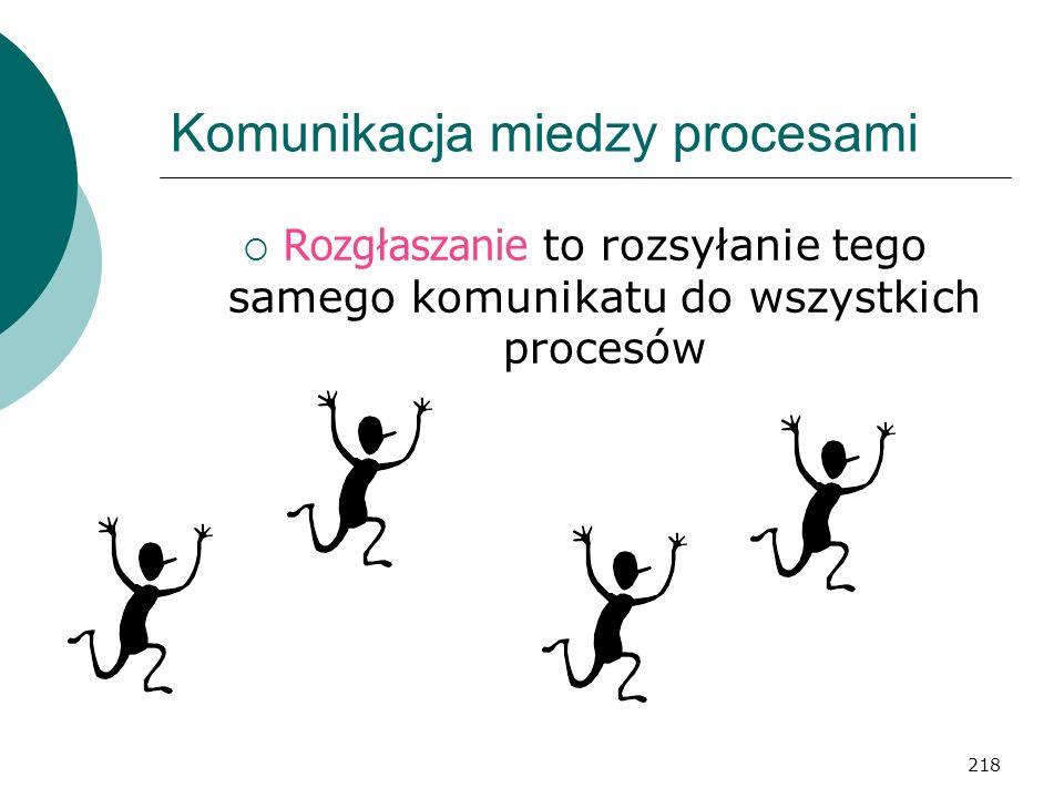 218 Komunikacja miedzy procesami Rozgłaszanie to rozsyłanie tego samego komunikatu do wszystkich procesów