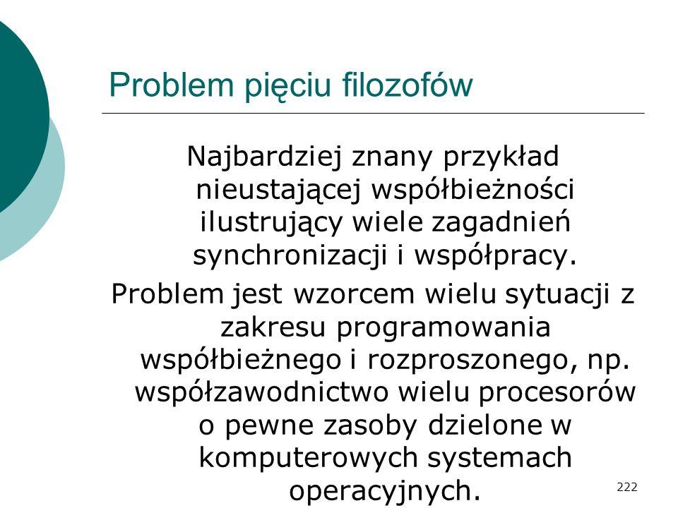 222 Problem pięciu filozofów Najbardziej znany przykład nieustającej współbieżności ilustrujący wiele zagadnień synchronizacji i współpracy. Problem j