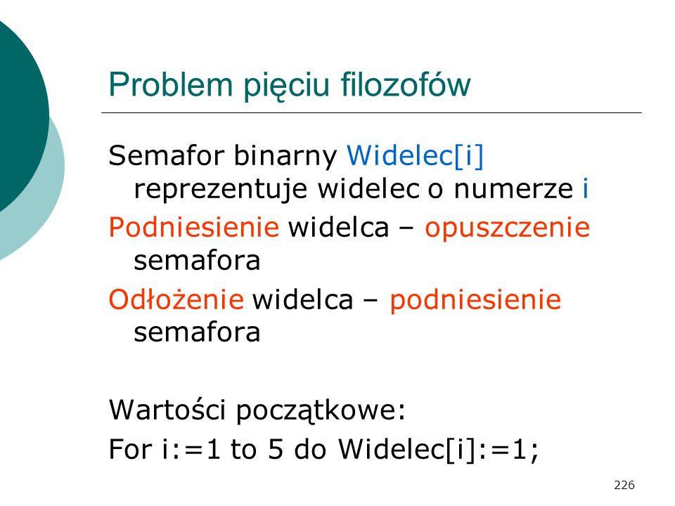 226 Problem pięciu filozofów Semafor binarny Widelec[i] reprezentuje widelec o numerze i Podniesienie widelca – opuszczenie semafora Odłożenie widelca