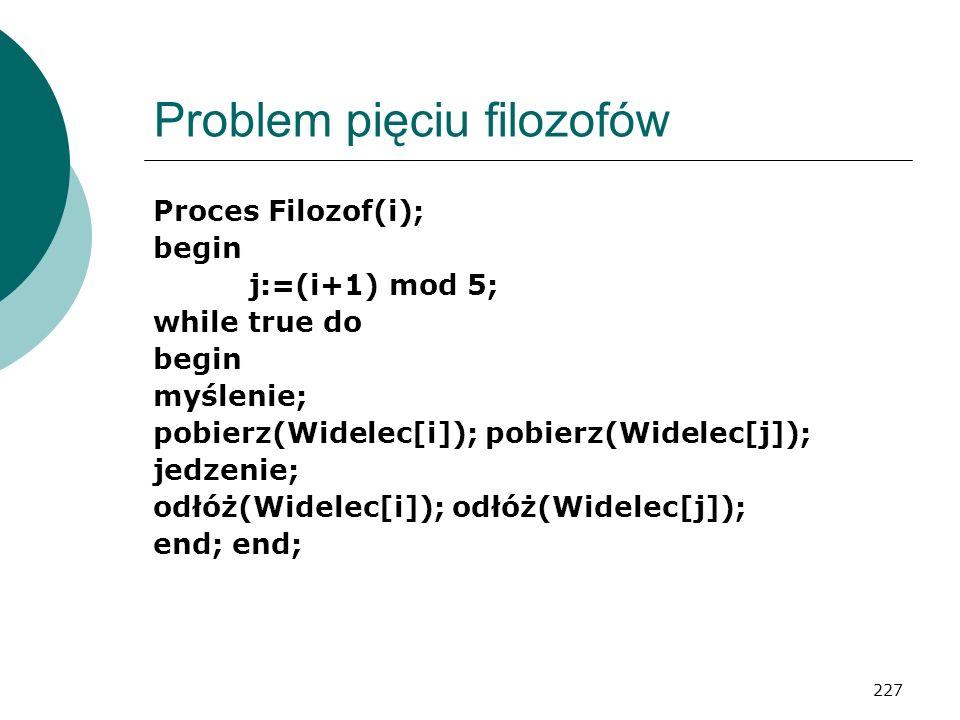 227 Problem pięciu filozofów Proces Filozof(i); begin j:=(i+1) mod 5; while true do begin myślenie; pobierz(Widelec[i]); pobierz(Widelec[j]); jedzenie