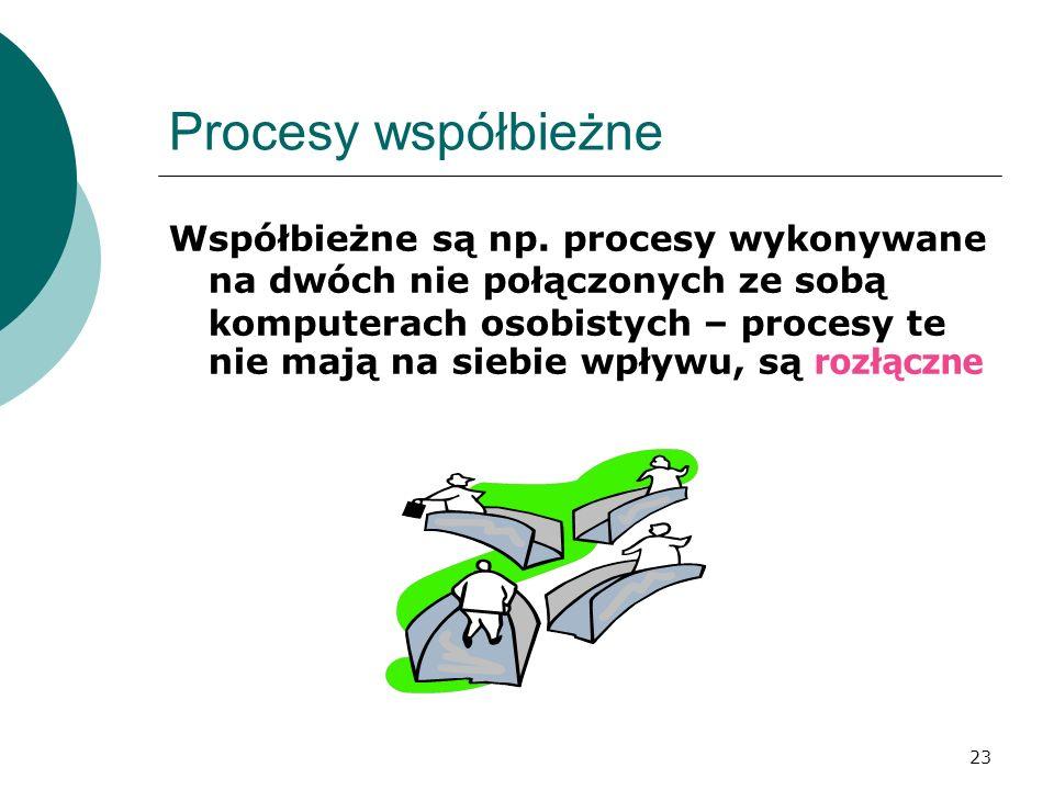 23 Procesy współbieżne Współbieżne są np. procesy wykonywane na dwóch nie połączonych ze sobą komputerach osobistych – procesy te nie mają na siebie w