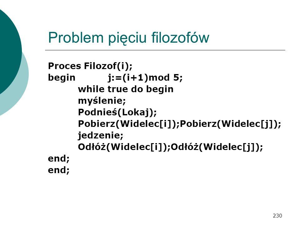 230 Problem pięciu filozofów Proces Filozof(i); beginj:=(i+1)mod 5; while true do begin myślenie; Podnieś(Lokaj); Pobierz(Widelec[i]);Pobierz(Widelec[