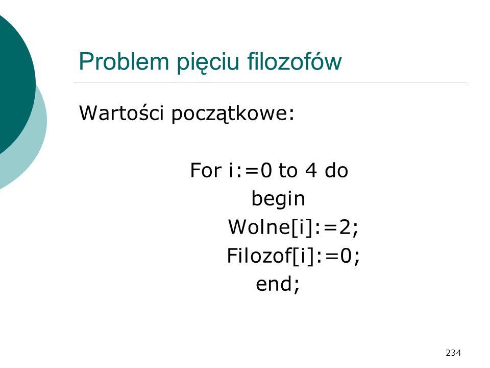 234 Problem pięciu filozofów Wartości początkowe: For i:=0 to 4 do begin Wolne[i]:=2; Filozof[i]:=0; end;