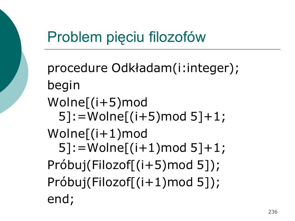 236 Problem pięciu filozofów procedure Odkładam(i:integer); begin Wolne[(i+5)mod 5]:=Wolne[(i+5)mod 5]+1; Wolne[(i+1)mod 5]:=Wolne[(i+1)mod 5]+1; Prób