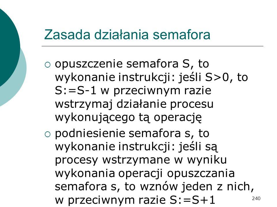 240 Zasada działania semafora opuszczenie semafora S, to wykonanie instrukcji: jeśli S>0, to S:=S-1 w przeciwnym razie wstrzymaj działanie procesu wyk