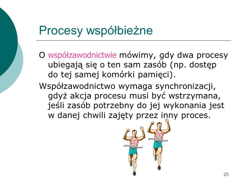 25 Procesy współbieżne O współzawodnictwie mówimy, gdy dwa procesy ubiegają się o ten sam zasób (np. dostęp do tej samej komórki pamięci). Współzawodn