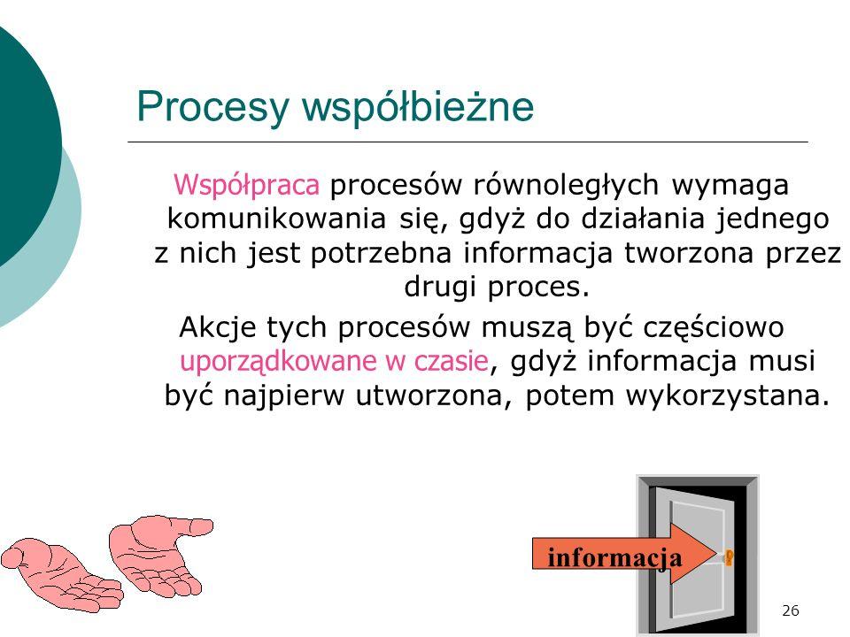 26 Procesy współbieżne Współpraca procesów równoległych wymaga komunikowania się, gdyż do działania jednego z nich jest potrzebna informacja tworzona