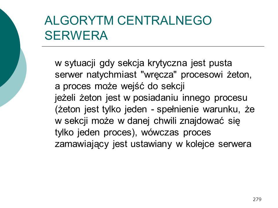 279 ALGORYTM CENTRALNEGO SERWERA w sytuacji gdy sekcja krytyczna jest pusta serwer natychmiast