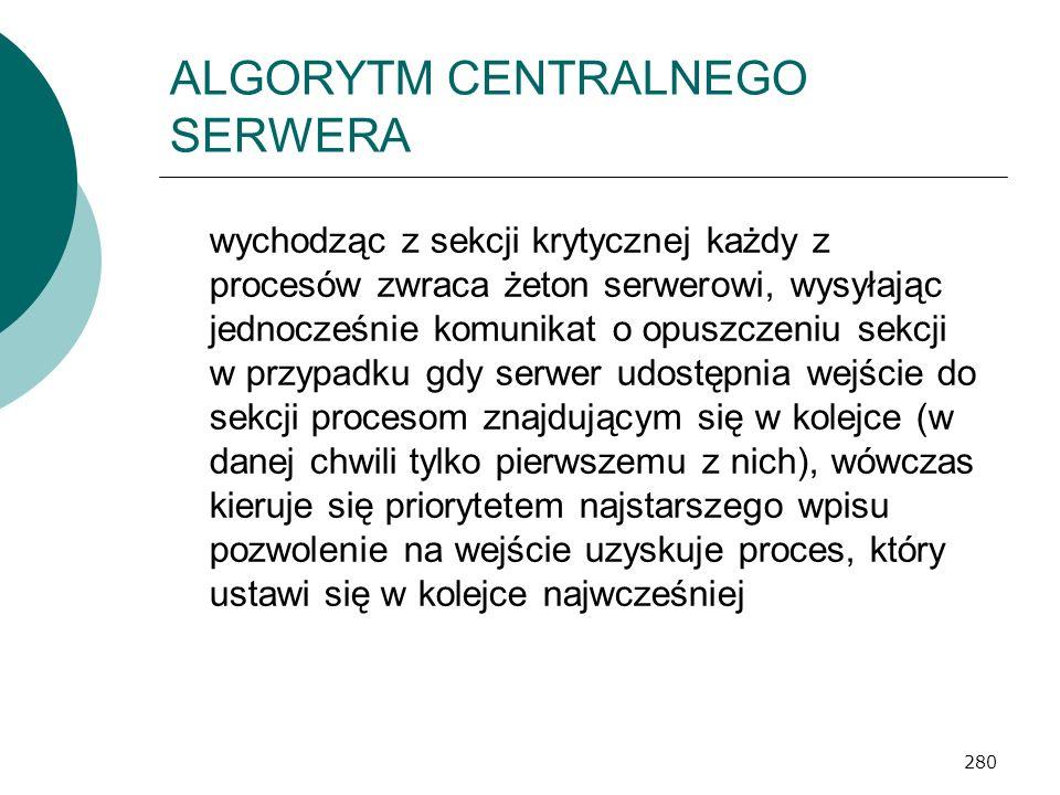 280 ALGORYTM CENTRALNEGO SERWERA wychodząc z sekcji krytycznej każdy z procesów zwraca żeton serwerowi, wysyłając jednocześnie komunikat o opuszczeniu