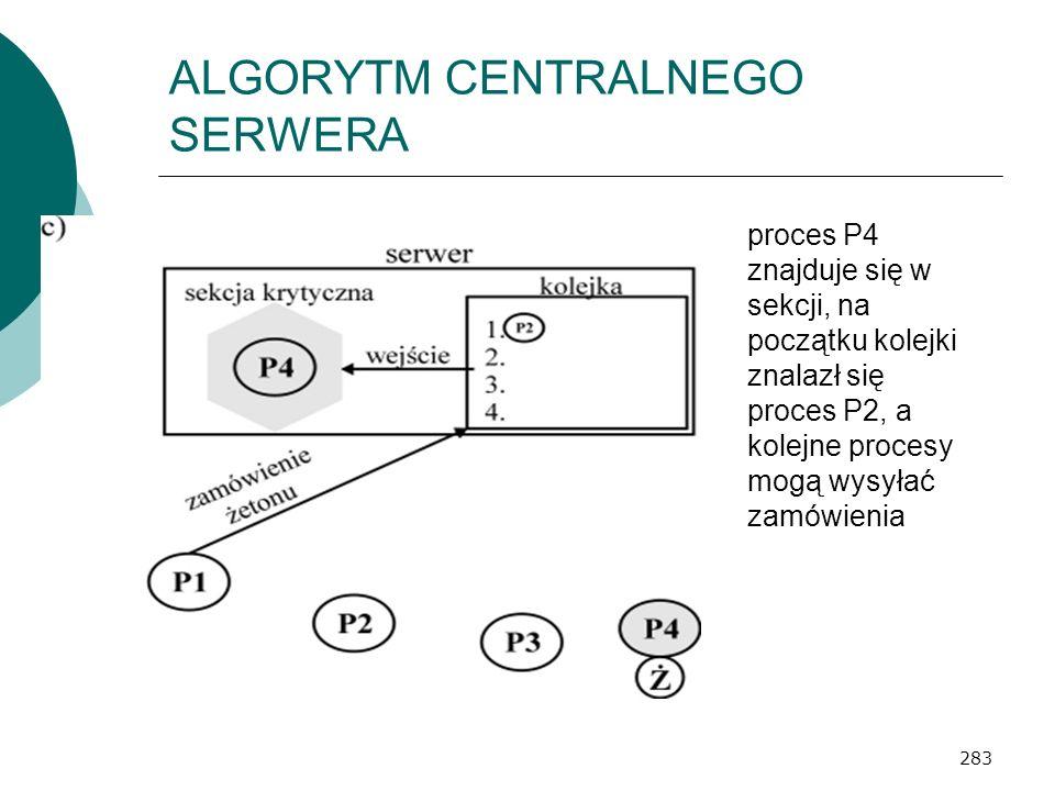 283 ALGORYTM CENTRALNEGO SERWERA proces P4 znajduje się w sekcji, na początku kolejki znalazł się proces P2, a kolejne procesy mogą wysyłać zamówienia