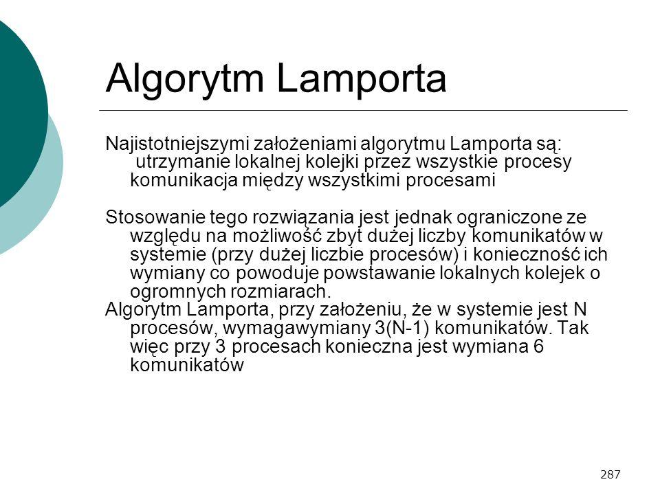 287 Algorytm Lamporta Najistotniejszymi założeniami algorytmu Lamporta są: utrzymanie lokalnej kolejki przez wszystkie procesy komunikacja między wszy