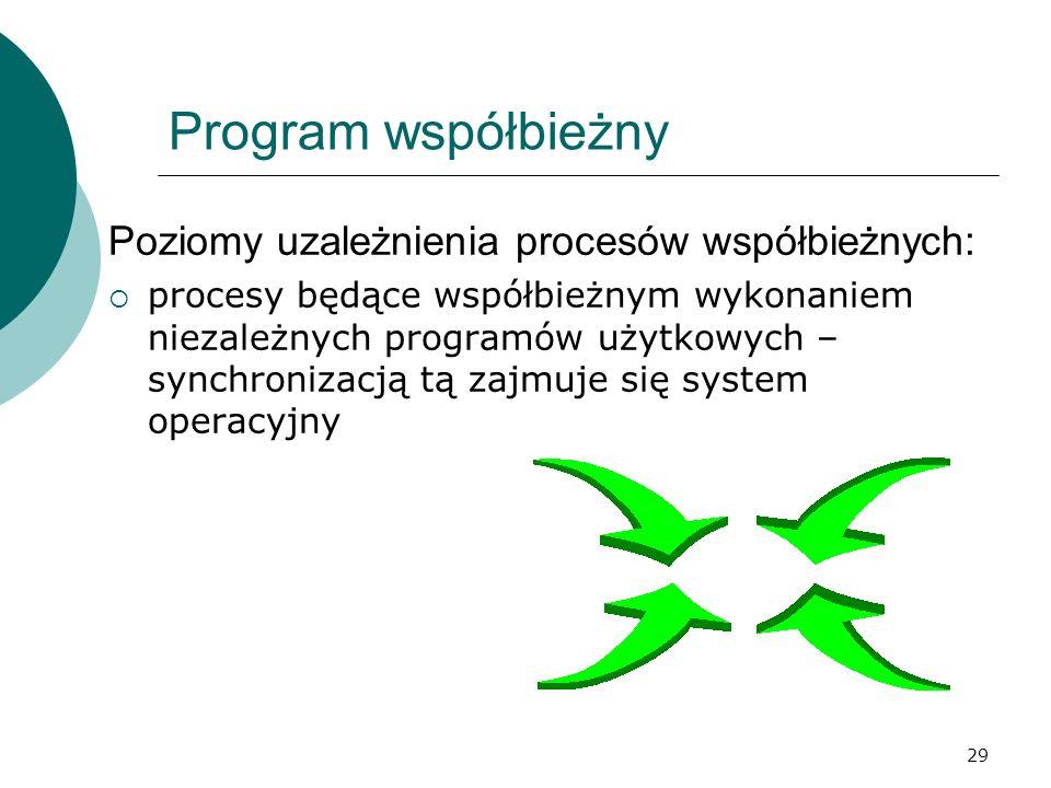 29 Program współbieżny Poziomy uzależnienia procesów współbieżnych: procesy będące współbieżnym wykonaniem niezależnych programów użytkowych – synchro