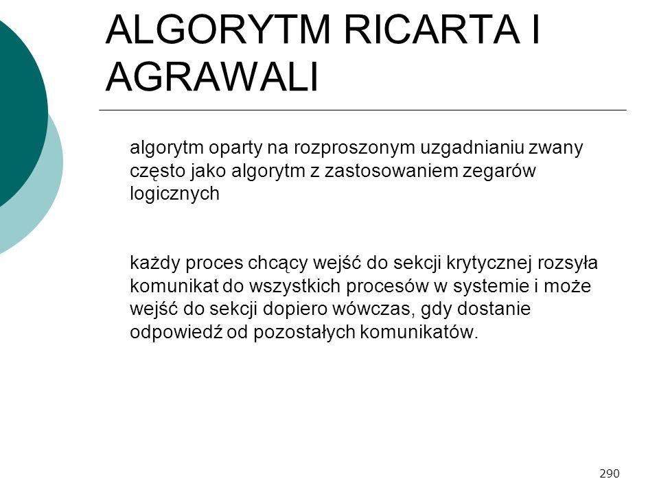 290 ALGORYTM RICARTA I AGRAWALI algorytm oparty na rozproszonym uzgadnianiu zwany często jako algorytm z zastosowaniem zegarów logicznych każdy proces