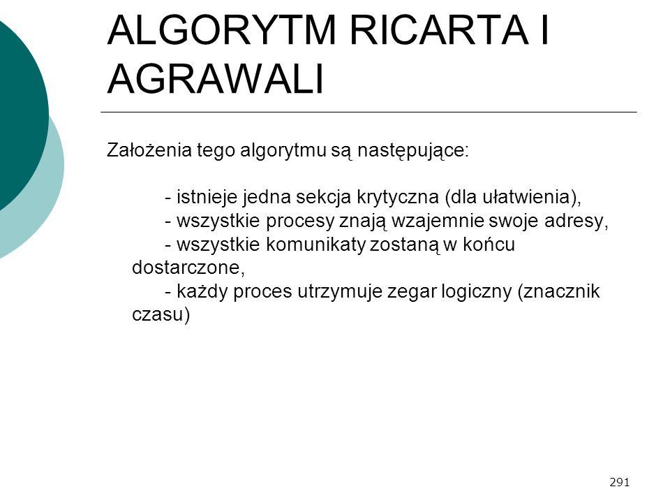 291 ALGORYTM RICARTA I AGRAWALI Założenia tego algorytmu są następujące: - istnieje jedna sekcja krytyczna (dla ułatwienia), - wszystkie procesy znają