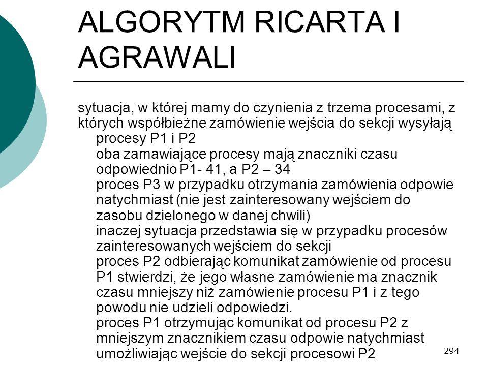 294 ALGORYTM RICARTA I AGRAWALI sytuacja, w której mamy do czynienia z trzema procesami, z których współbieżne zamówienie wejścia do sekcji wysyłają p