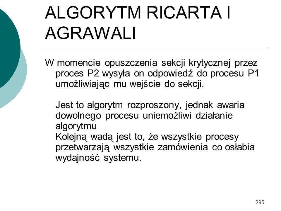 295 ALGORYTM RICARTA I AGRAWALI W momencie opuszczenia sekcji krytycznej przez proces P2 wysyła on odpowiedź do procesu P1 umożliwiając mu wejście do