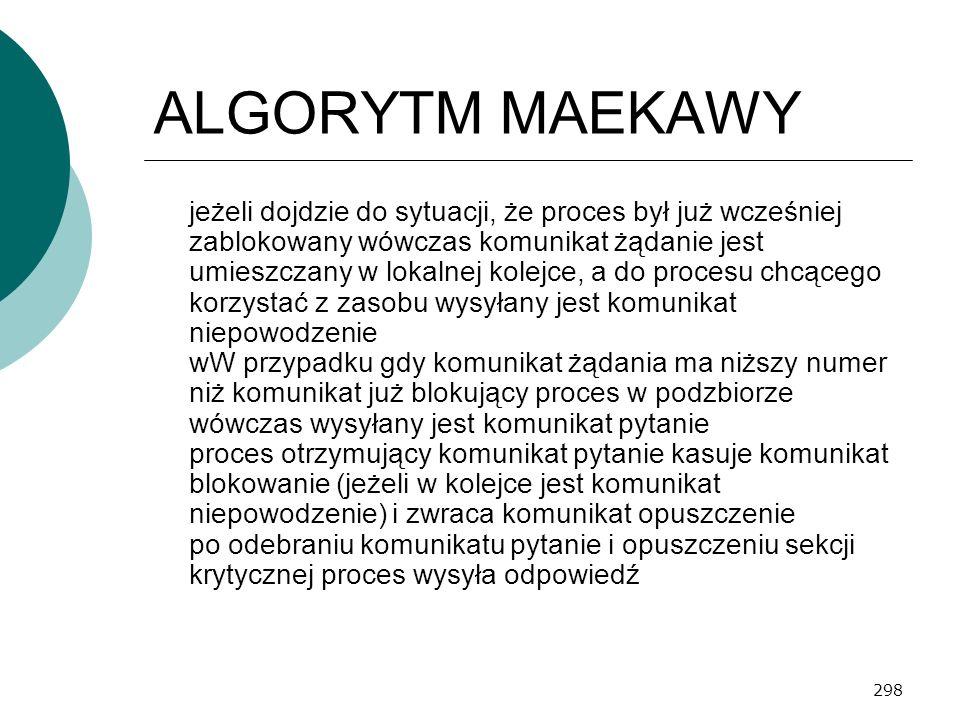 298 ALGORYTM MAEKAWY jeżeli dojdzie do sytuacji, że proces był już wcześniej zablokowany wówczas komunikat żądanie jest umieszczany w lokalnej kolejce