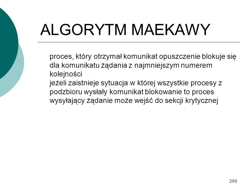 299 ALGORYTM MAEKAWY proces, który otrzymał komunikat opuszczenie blokuje się dla komunikatu żądania z najmniejszym numerem kolejności jeżeli zaistnie