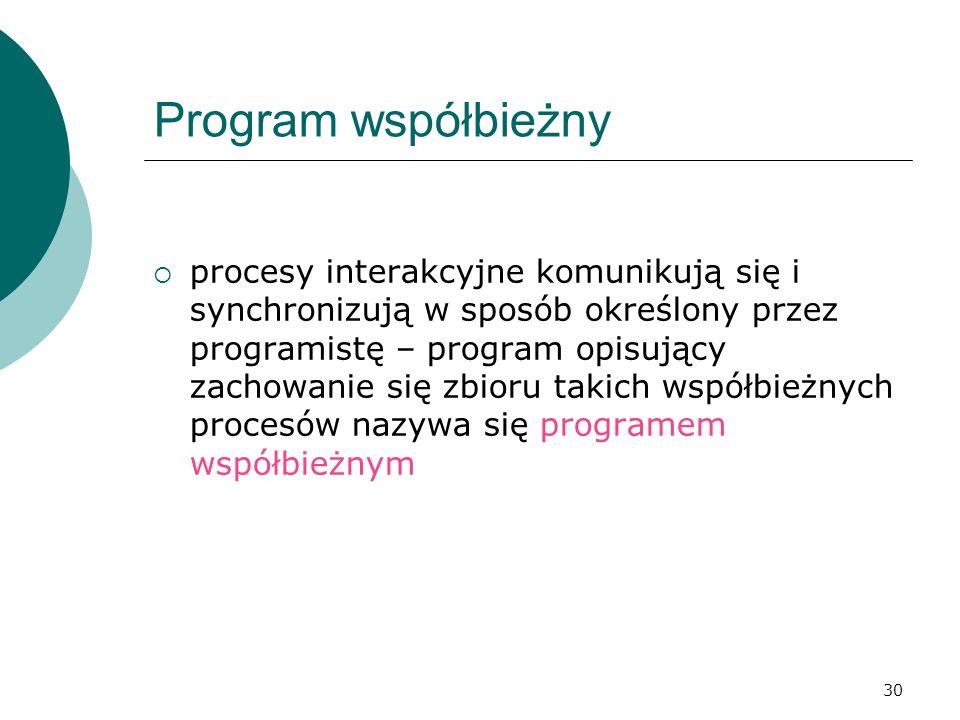 30 Program współbieżny procesy interakcyjne komunikują się i synchronizują w sposób określony przez programistę – program opisujący zachowanie się zbi