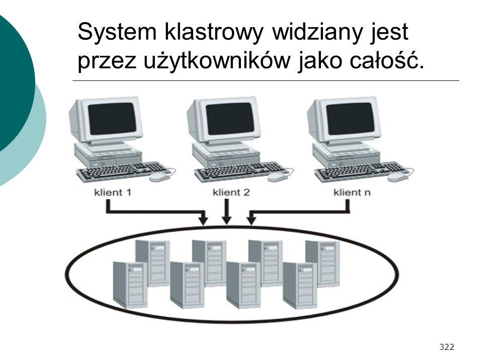 322 System klastrowy widziany jest przez użytkowników jako całość.