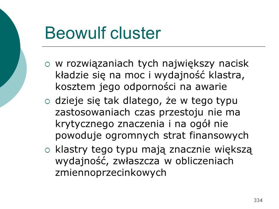 334 Beowulf cluster w rozwiązaniach tych największy nacisk kładzie się na moc i wydajność klastra, kosztem jego odporności na awarie dzieje się tak dl