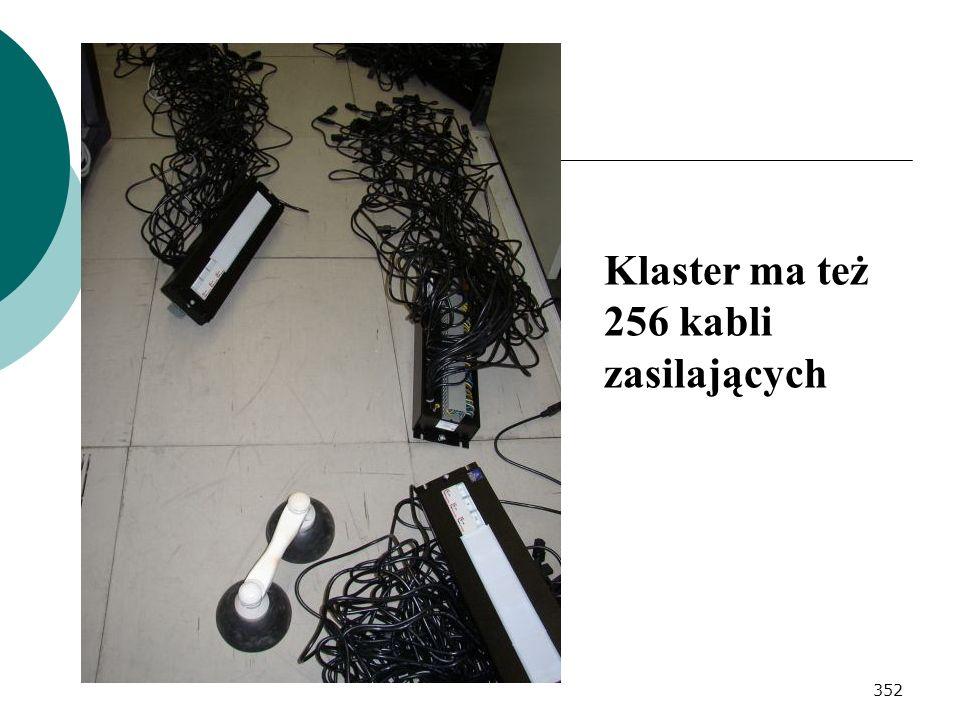 352 Klaster ma też 256 kabli zasilających